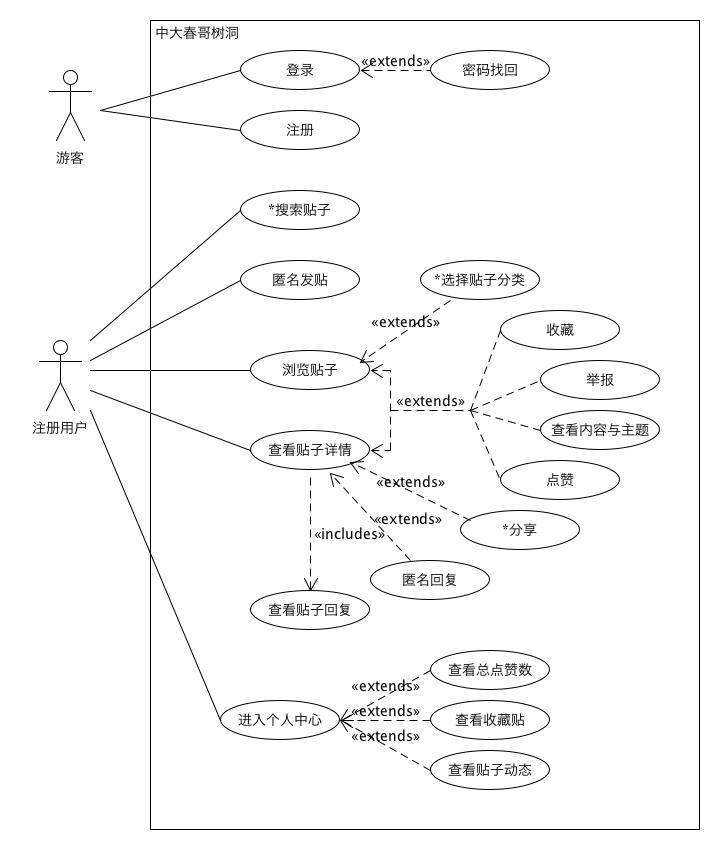 Excel To Visio Diagram